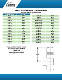 CPVC SureSite Dimensions