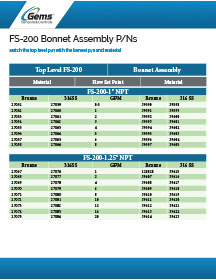FS-200 Bonnet Assembly Resource Document