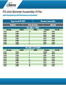 FS-200 Bonnet Assembly Resource Document