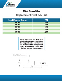Mini SureSite Replacement-Floats