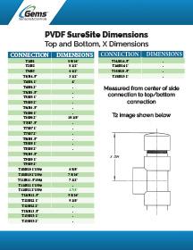 PVDF SureSite Dimensions