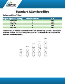 Standard Alloy SureSite Replacement-Floats